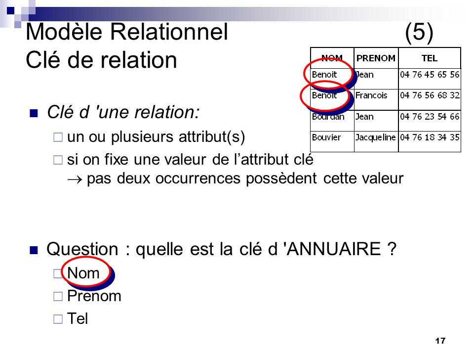 17 Modèle Relationnel(5) Clé de relation Clé d une relation: un ou plusieurs attribut(s) si on fixe une valeur de lattribut clé pas deux occurrences possèdent cette valeur Question : quelle est la clé d ANNUAIRE .