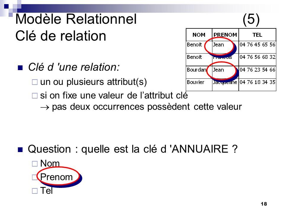 18 Modèle Relationnel(5) Clé de relation Clé d une relation: un ou plusieurs attribut(s) si on fixe une valeur de lattribut clé pas deux occurrences possèdent cette valeur Question : quelle est la clé d ANNUAIRE .