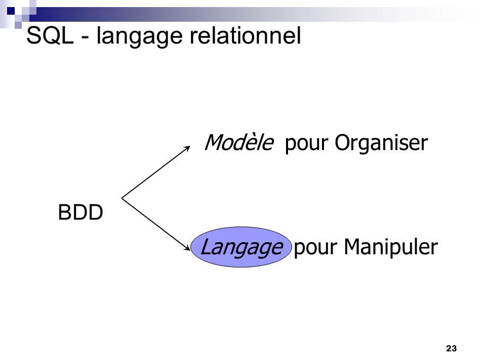 23 SQL - langage relationnel BDD Modèle pour Organiser Langage pour Manipuler