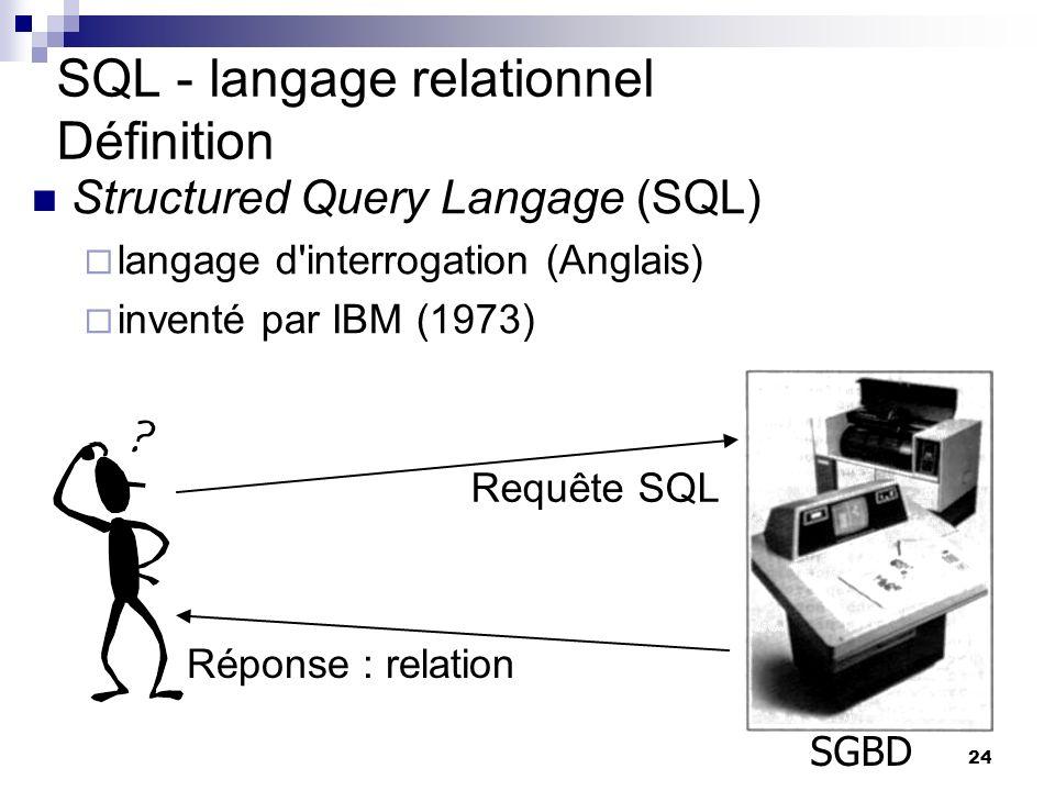 24 Structured Query Langage (SQL) langage d interrogation (Anglais) inventé par IBM (1973) SQL - langage relationnel Définition Requête SQL Réponse : relation SGBD
