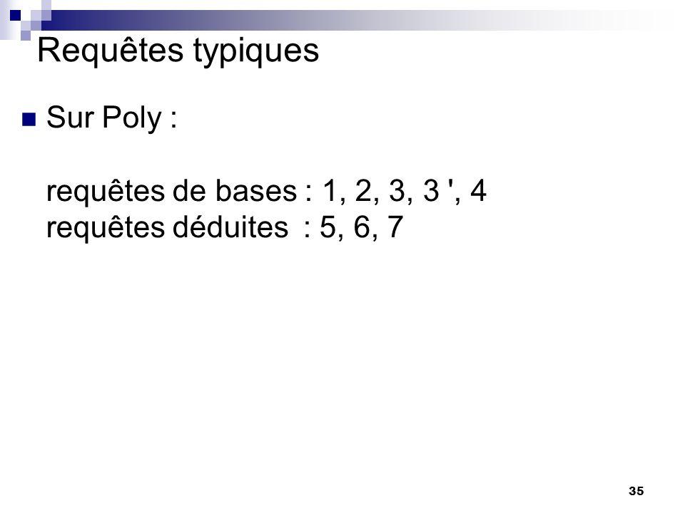35 Requêtes typiques Sur Poly : requêtes de bases : 1, 2, 3, 3 , 4 requêtes déduites : 5, 6, 7