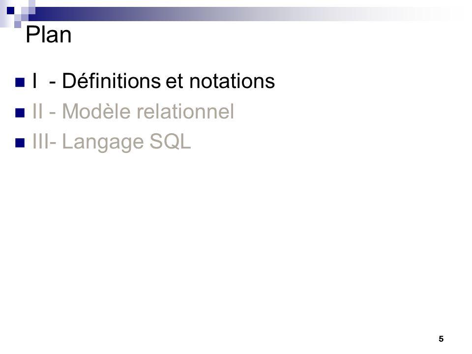 5 Plan I - Définitions et notations II - Modèle relationnel III- Langage SQL Yves: definitions de base puis modele relationnel (le 1 er ) decrit comment stocke langage SQL, comment consulter Yves: definitions de base puis modele relationnel (le 1 er ) decrit comment stocke langage SQL, comment consulter
