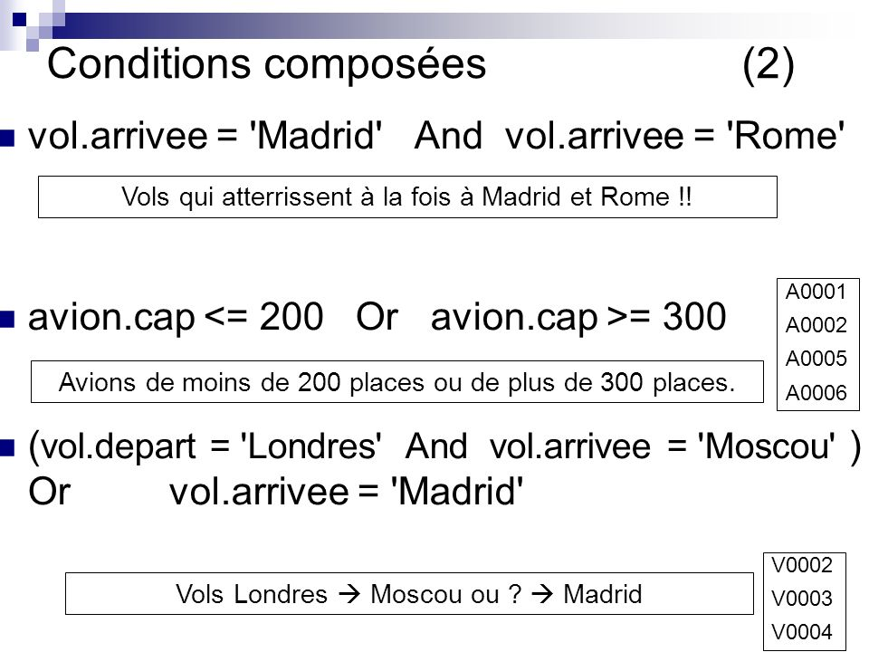 51 Conditions composées (2) vol.arrivee = Madrid And vol.arrivee = Rome avion.cap = 300 ( vol.depart = Londres And vol.arrivee = Moscou ) Or vol.arrivee = Madrid Vols qui atterrissent à la fois à Madrid et Rome !.