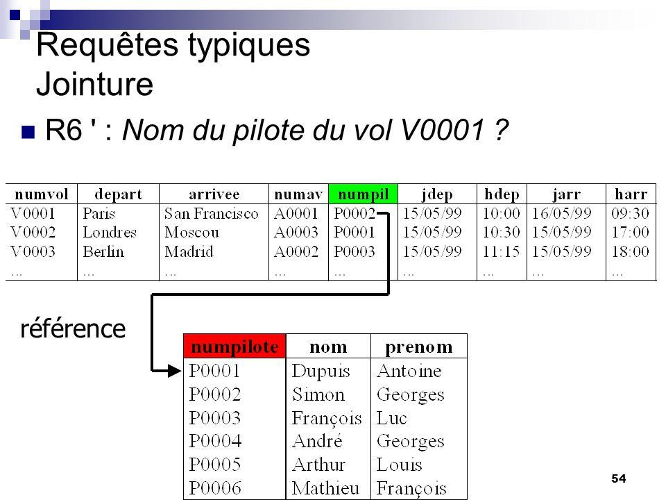 54 Requêtes typiques Jointure R6 : Nom du pilote du vol V0001 référence