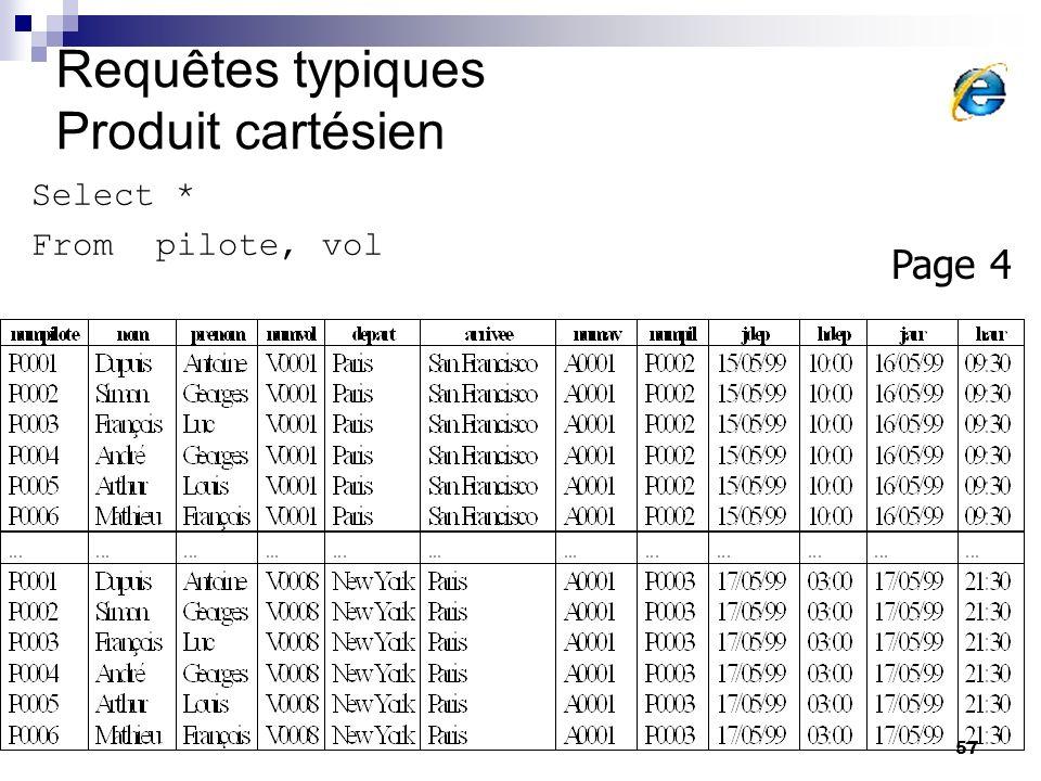 57 Requêtes typiques Produit cartésien Select * From pilote, vol Page 4