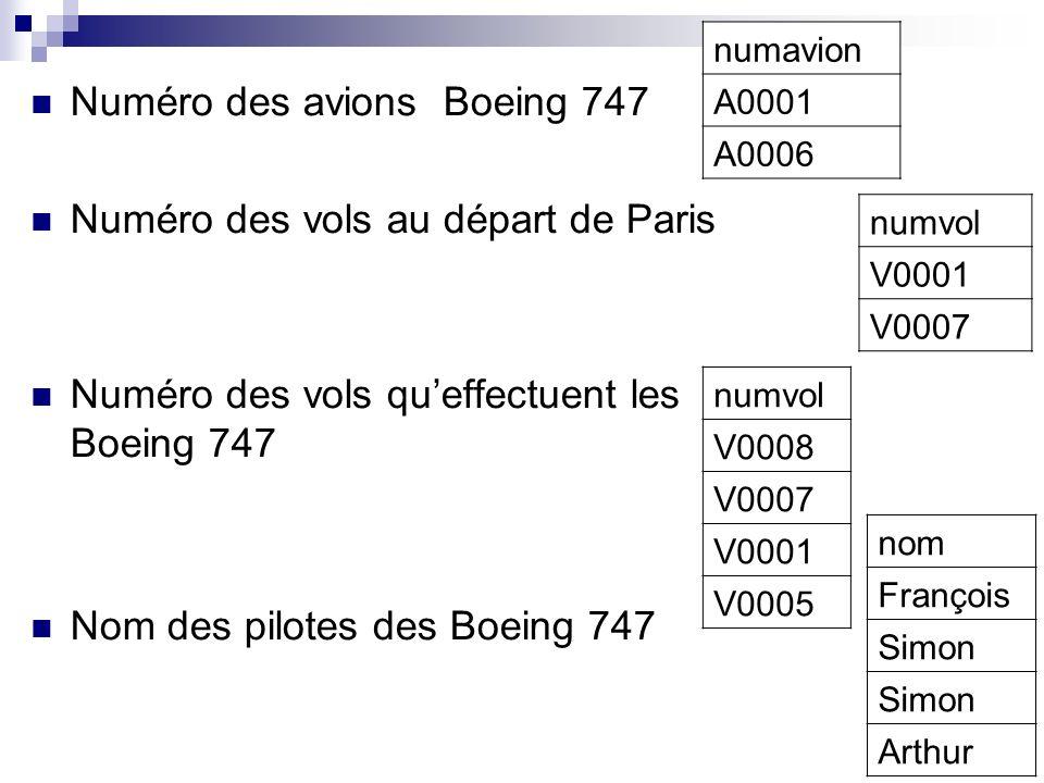 64 Numéro des avions Boeing 747 Numéro des vols au départ de Paris Numéro des vols queffectuent les Boeing 747 Nom des pilotes des Boeing 747 numavion A0001 A0006 numvol V0001 V0007 numvol V0008 V0007 V0001 V0005 nom François Simon Arthur