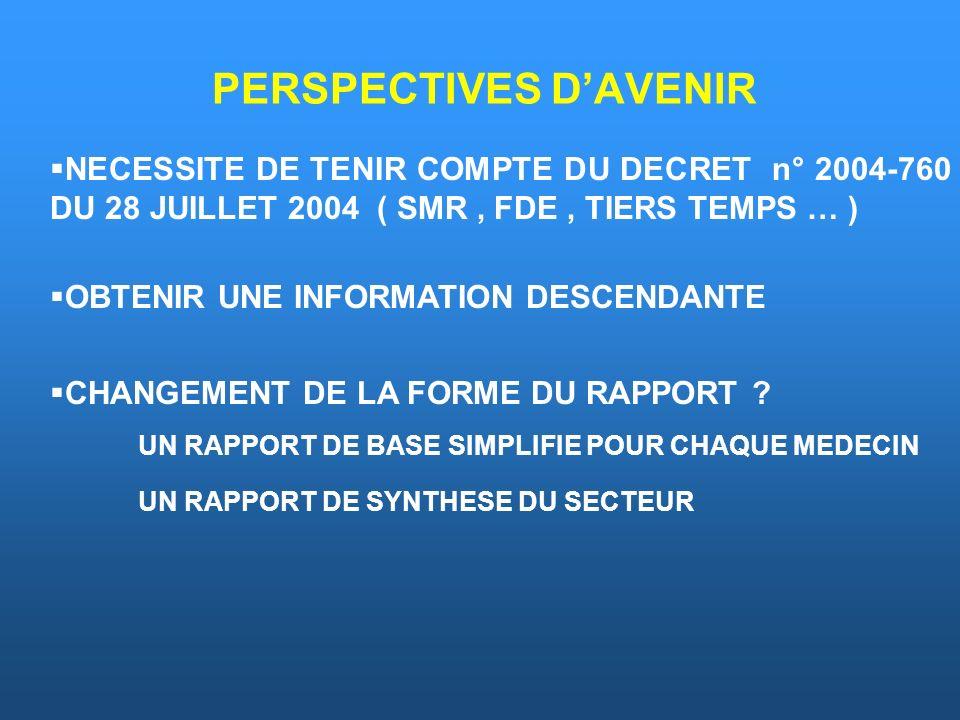 PERSPECTIVES DAVENIR NECESSITE DE TENIR COMPTE DU DECRET n° 2004-760 DU 28 JUILLET 2004 ( SMR, FDE, TIERS TEMPS … ) OBTENIR UNE INFORMATION DESCENDANT