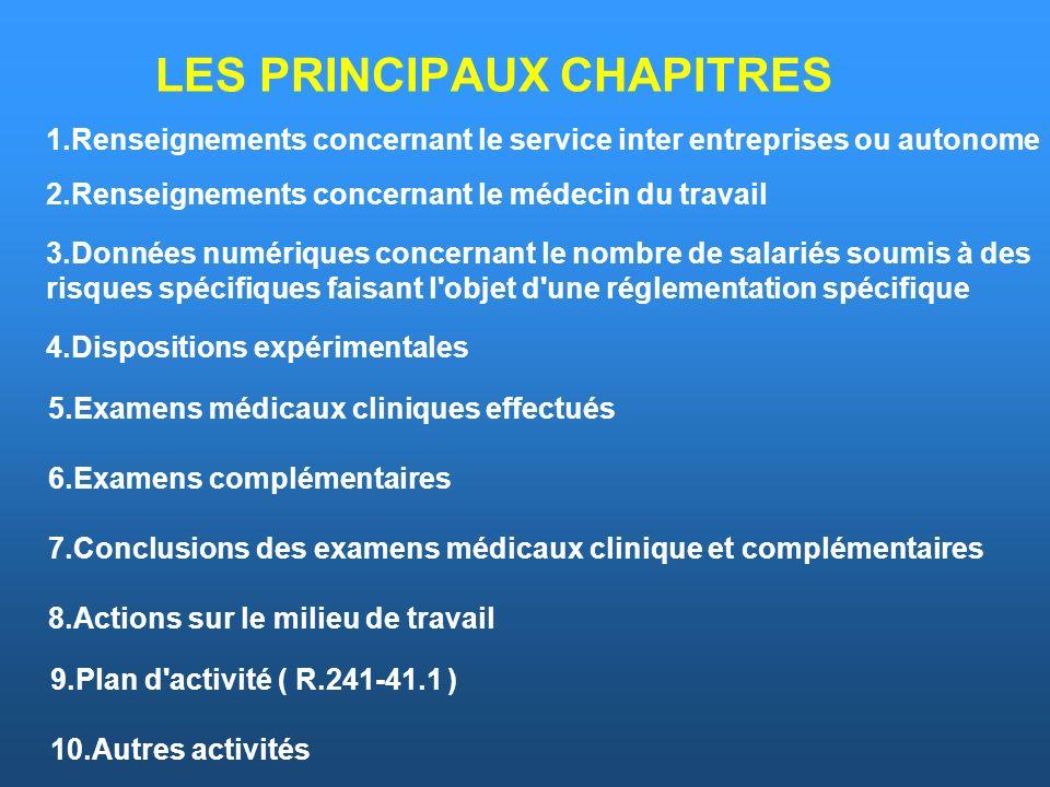 LES PRINCIPAUX CHAPITRES 1.Renseignements concernant le service inter entreprises ou autonome 2.Renseignements concernant le médecin du travail 3.Donn