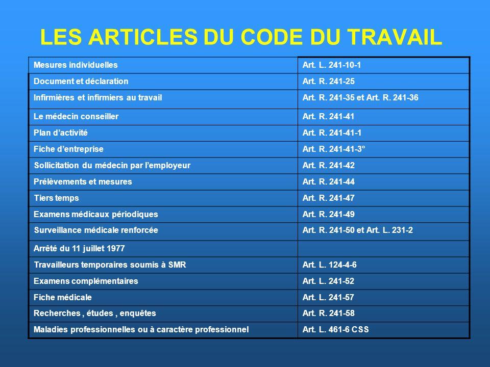 LES ARTICLES DU CODE DU TRAVAIL Mesures individuellesArt. L. 241-10-1 Document et déclarationArt. R. 241-25 Infirmières et infirmiers au travailArt. R
