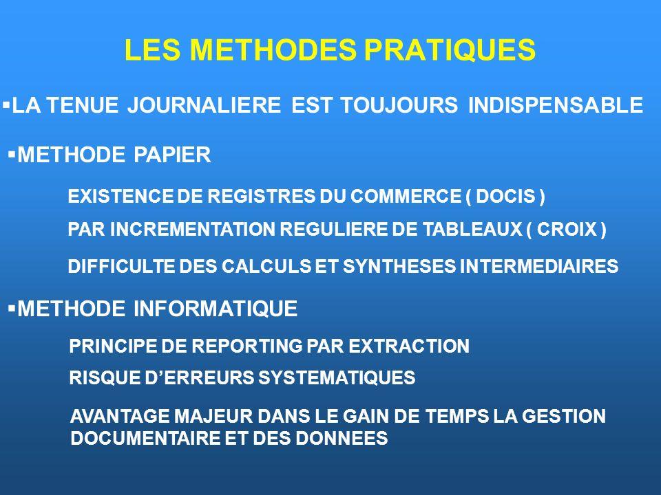 LES METHODES PRATIQUES LA TENUE JOURNALIERE EST TOUJOURS INDISPENSABLE METHODE PAPIER EXISTENCE DE REGISTRES DU COMMERCE ( DOCIS ) PAR INCREMENTATION