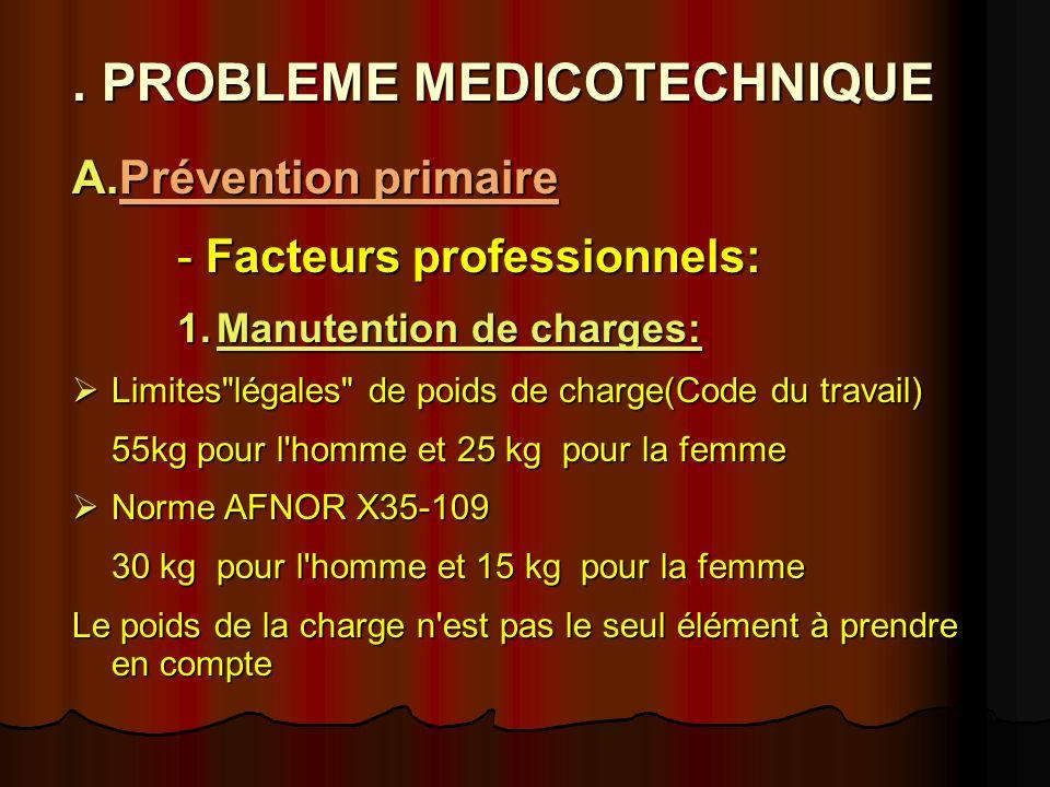 . PROBLEME MEDICOTECHNIQUE A.Prévention primaire - Facteurs professionnels: 1.Manutention de charges: Limites