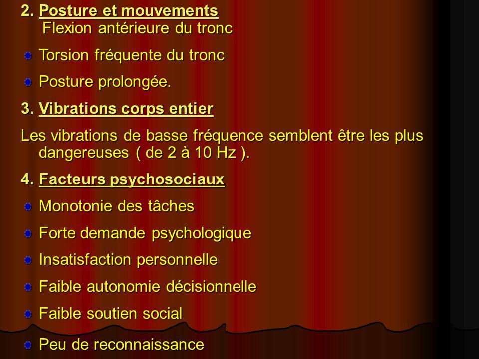 2.Posture et mouvements Flexion antérieure du tronc Torsion fréquente du tronc Posture prolongée. 3.Vibrations corps entier Les vibrations de basse fr