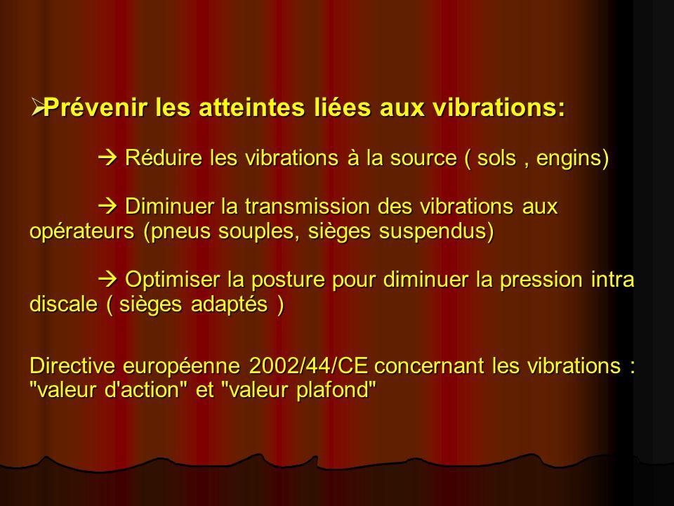 Prévenir les atteintes liées aux vibrations: Réduire les vibrations à la source ( sols, engins) Diminuer la transmission des vibrations aux opérateurs