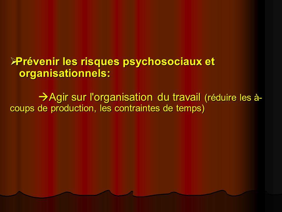 Prévenir les risques psychosociaux et organisationnels: Agir sur l'organisation du travail (réduire les à- coups de production, les contraintes de tem
