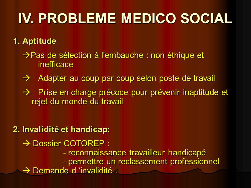 IV. PROBLEME MEDICO SOCIAL 1.Aptitude Pas de sélection à l'embauche : non éthique et inefficace Pas de sélection à l'embauche : non éthique et ineffic