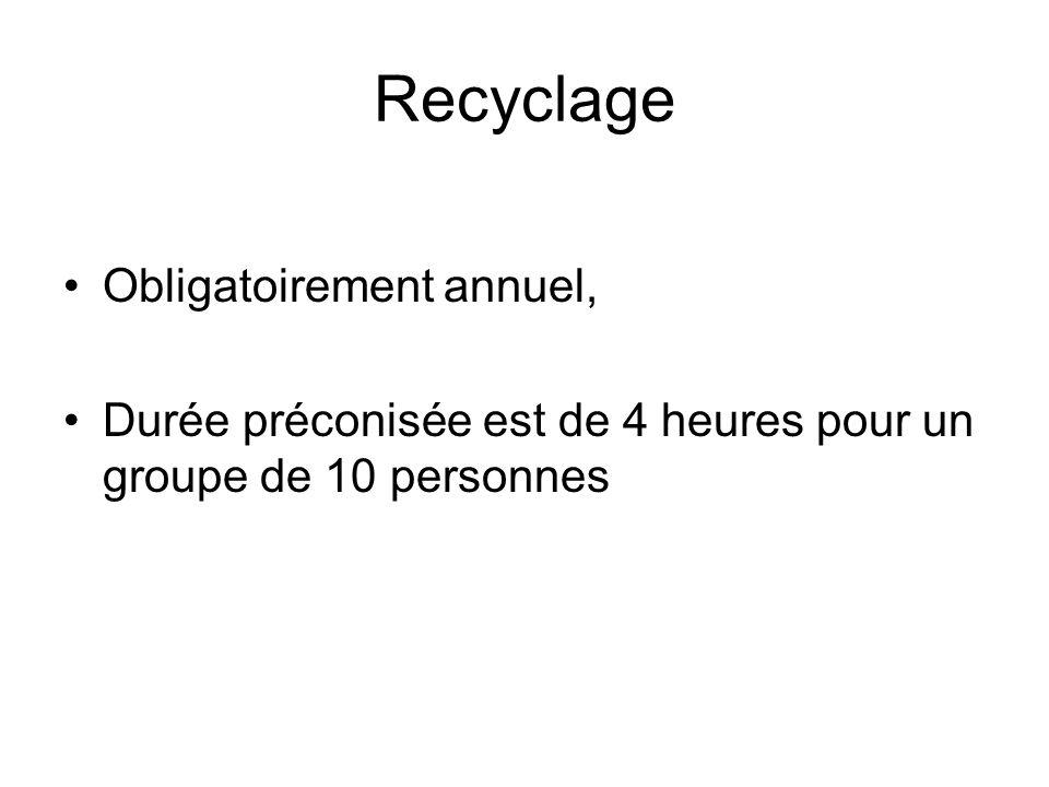 Recyclage Obligatoirement annuel, Durée préconisée est de 4 heures pour un groupe de 10 personnes