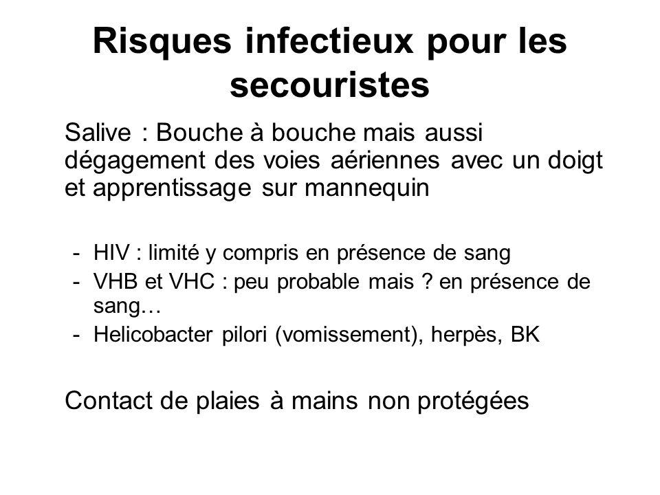 Risques infectieux pour les secouristes Salive : Bouche à bouche mais aussi dégagement des voies aériennes avec un doigt et apprentissage sur mannequi