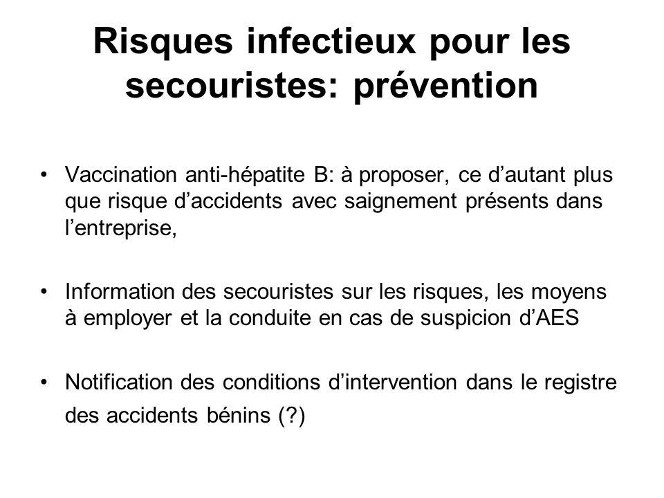 Risques infectieux pour les secouristes: prévention Vaccination anti-hépatite B: à proposer, ce dautant plus que risque daccidents avec saignement pré