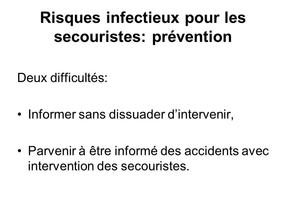 Risques infectieux pour les secouristes: prévention Deux difficultés: Informer sans dissuader dintervenir, Parvenir à être informé des accidents avec