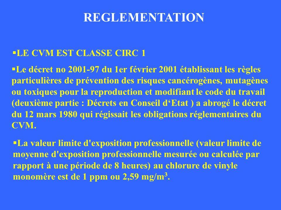 REGLEMENTATION REGLEMENTATION_2 LE CVM EST CLASSE CIRC 1 Le décret no 2001-97 du 1er février 2001 établissant les règles particulières de prévention d