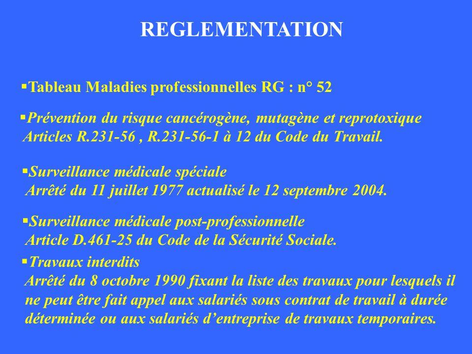 REGLEMENTATION REGLEMENTATION_1 Tableau Maladies professionnelles RG : n° 52 Prévention du risque cancérogène, mutagène et reprotoxique Articles R.231