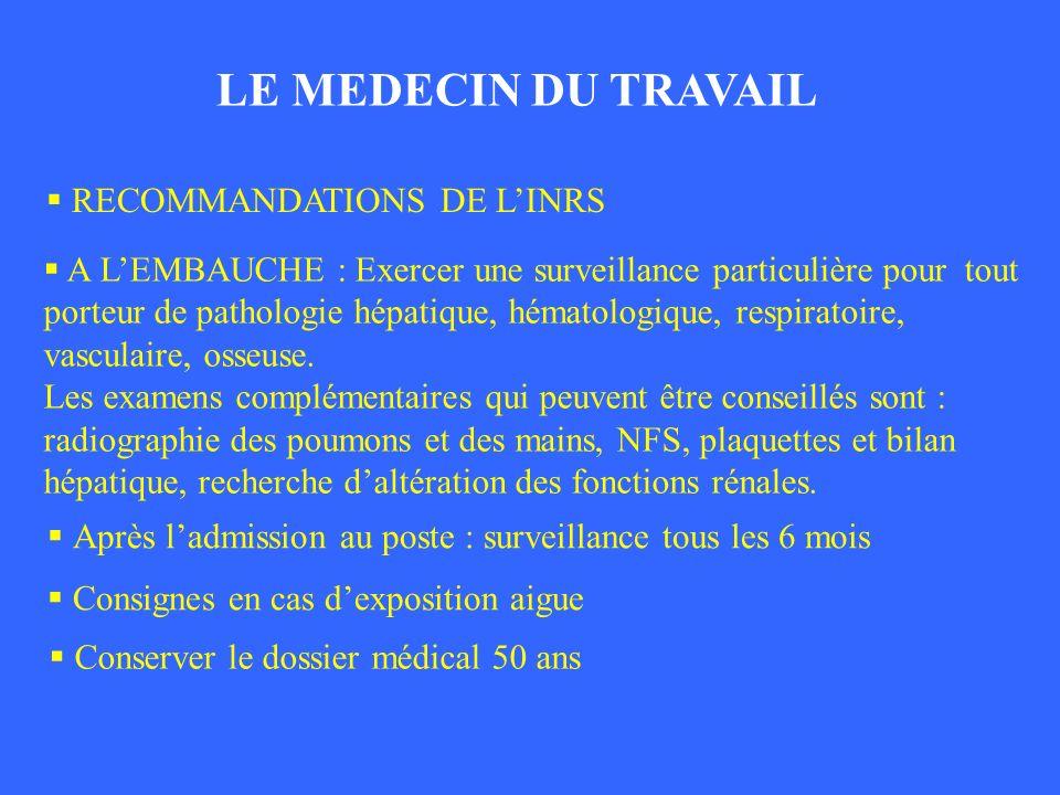 LE MEDECIN DU TRAVAIL RECOMMANDATIONS DE LINRS A LEMBAUCHE : Exercer une surveillance particulière pour tout porteur de pathologie hépatique, hématolo