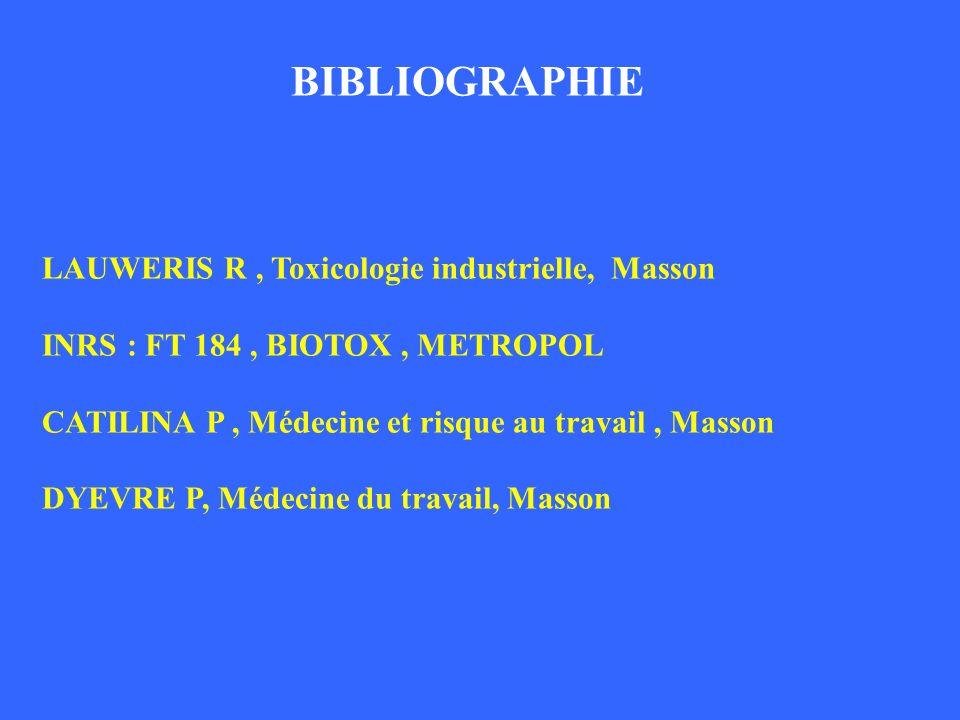 BIBLIOGRAPHIE LAUWERIS R, Toxicologie industrielle, Masson INRS : FT 184, BIOTOX, METROPOL CATILINA P, Médecine et risque au travail, Masson DYEVRE P,