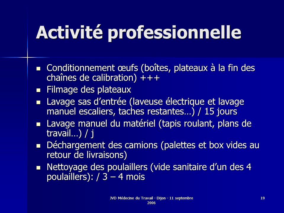 JVD Médecine du Travail - Dijon - 11 septembre 2006 19 Activité professionnelle Conditionnement œufs (boîtes, plateaux à la fin des chaînes de calibra
