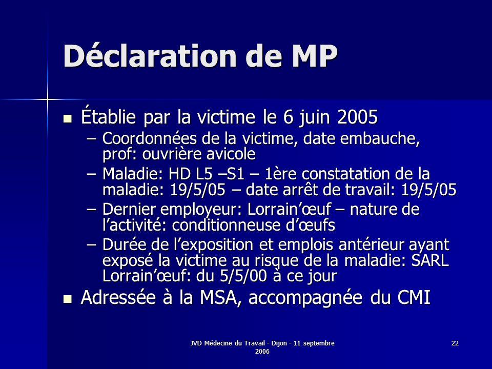 JVD Médecine du Travail - Dijon - 11 septembre 2006 22 Déclaration de MP Établie par la victime le 6 juin 2005 Établie par la victime le 6 juin 2005 –Coordonnées de la victime, date embauche, prof: ouvrière avicole –Maladie: HD L5 –S1 – 1ère constatation de la maladie: 19/5/05 – date arrêt de travail: 19/5/05 –Dernier employeur: Lorrainœuf – nature de lactivité: conditionneuse dœufs –Durée de lexposition et emplois antérieur ayant exposé la victime au risque de la maladie: SARL Lorrainœuf: du 5/5/00 à ce jour Adressée à la MSA, accompagnée du CMI Adressée à la MSA, accompagnée du CMI