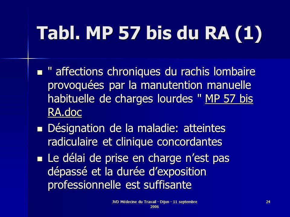 JVD Médecine du Travail - Dijon - 11 septembre 2006 24 Tabl. MP 57 bis du RA (1)
