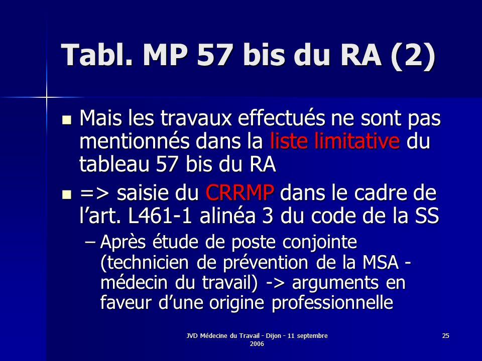JVD Médecine du Travail - Dijon - 11 septembre 2006 25 Tabl. MP 57 bis du RA (2) Mais les travaux effectués ne sont pas mentionnés dans la liste limit