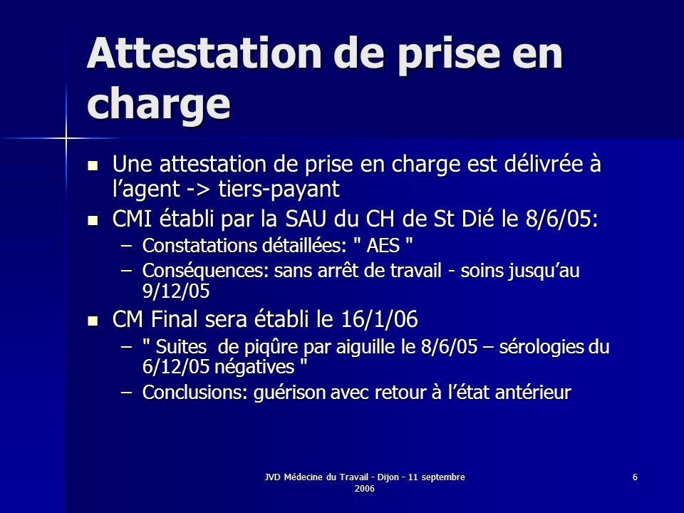 JVD Médecine du Travail - Dijon - 11 septembre 2006 6 Attestation de prise en charge Une attestation de prise en charge est délivrée à lagent -> tiers-payant Une attestation de prise en charge est délivrée à lagent -> tiers-payant CMI établi par la SAU du CH de St Dié le 8/6/05: CMI établi par la SAU du CH de St Dié le 8/6/05: –Constatations détaillées: AES –Conséquences: sans arrêt de travail - soins jusquau 9/12/05 CM Final sera établi le 16/1/06 CM Final sera établi le 16/1/06 – Suites de piqûre par aiguille le 8/6/05 – sérologies du 6/12/05 négatives –Conclusions: guérison avec retour à létat antérieur