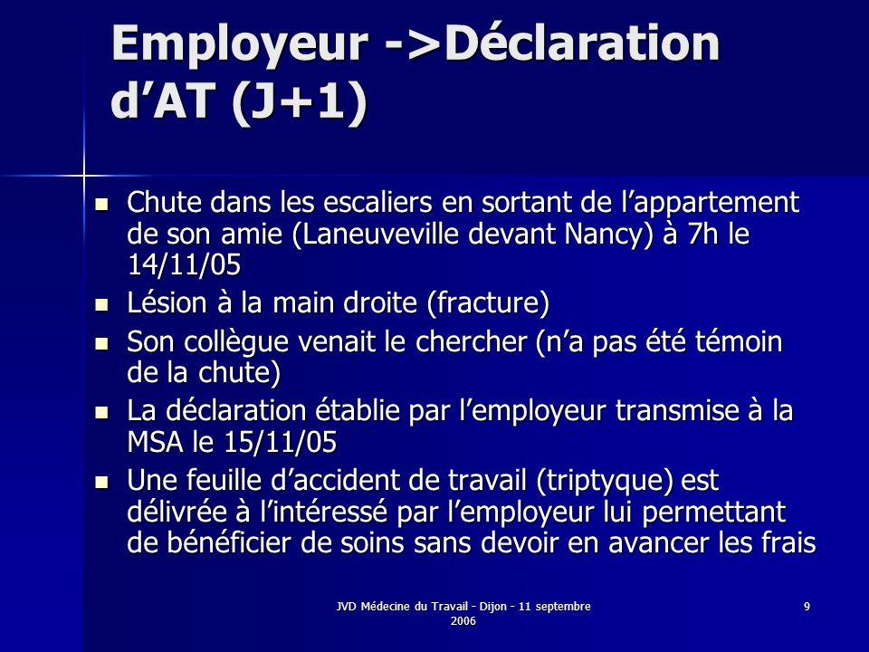 JVD Médecine du Travail - Dijon - 11 septembre 2006 9 Employeur ->Déclaration dAT (J+1) Chute dans les escaliers en sortant de lappartement de son amie (Laneuveville devant Nancy) à 7h le 14/11/05 Chute dans les escaliers en sortant de lappartement de son amie (Laneuveville devant Nancy) à 7h le 14/11/05 Lésion à la main droite (fracture) Lésion à la main droite (fracture) Son collègue venait le chercher (na pas été témoin de la chute) Son collègue venait le chercher (na pas été témoin de la chute) La déclaration établie par lemployeur transmise à la MSA le 15/11/05 La déclaration établie par lemployeur transmise à la MSA le 15/11/05 Une feuille daccident de travail (triptyque) est délivrée à lintéressé par lemployeur lui permettant de bénéficier de soins sans devoir en avancer les frais Une feuille daccident de travail (triptyque) est délivrée à lintéressé par lemployeur lui permettant de bénéficier de soins sans devoir en avancer les frais