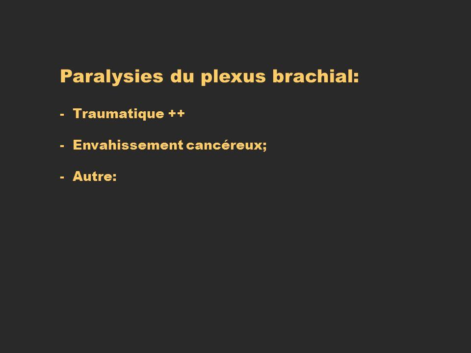 Paralysies du plexus brachial: - Traumatique ++ - Envahissement cancéreux; - Autre:
