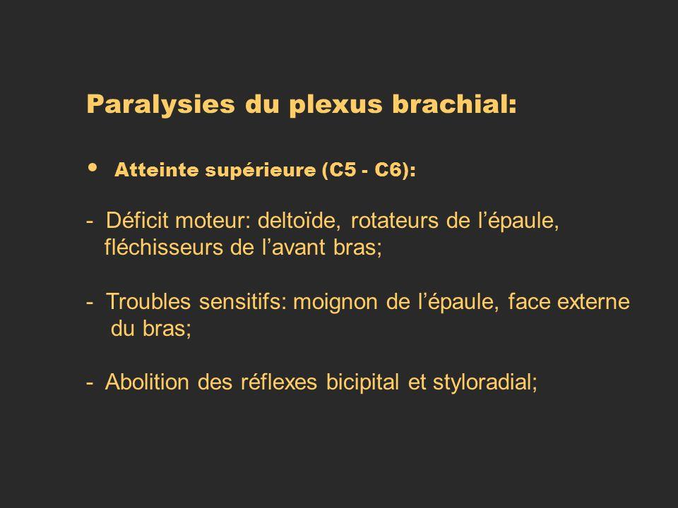 Paralysies du plexus brachial: Atteinte supérieure (C5 - C6): - Déficit moteur: deltoïde, rotateurs de lépaule, fléchisseurs de lavant bras; - Trouble