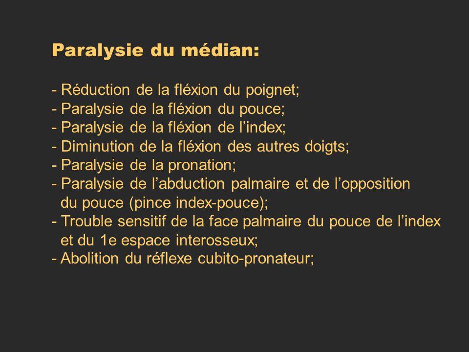 Paralysie du médian: - Réduction de la fléxion du poignet; - Paralysie de la fléxion du pouce; - Paralysie de la fléxion de lindex; - Diminution de la