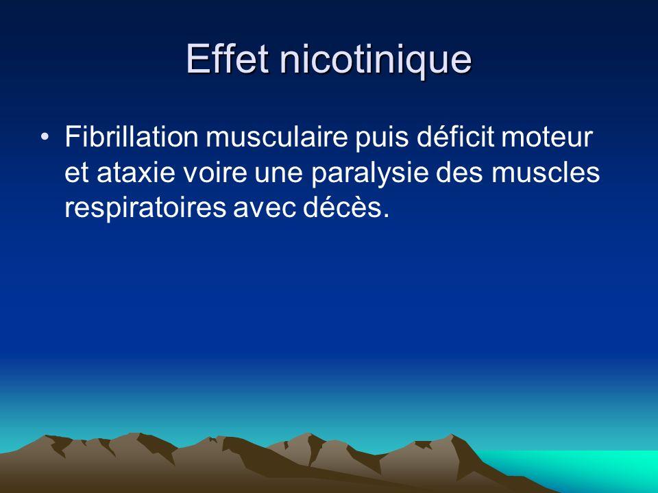 Effet nicotinique Fibrillation musculaire puis déficit moteur et ataxie voire une paralysie des muscles respiratoires avec décès.