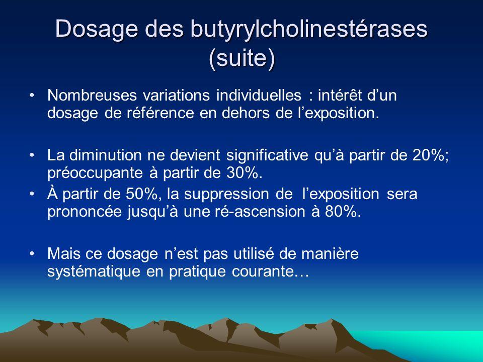 Dosage des butyrylcholinestérases (suite) Nombreuses variations individuelles : intérêt dun dosage de référence en dehors de lexposition.