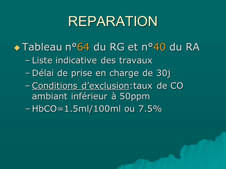 REPARATION Tableau n°64 du RG et n°40 du RA Tableau n°64 du RG et n°40 du RA –Liste indicative des travaux –Délai de prise en charge de 30j –Condition