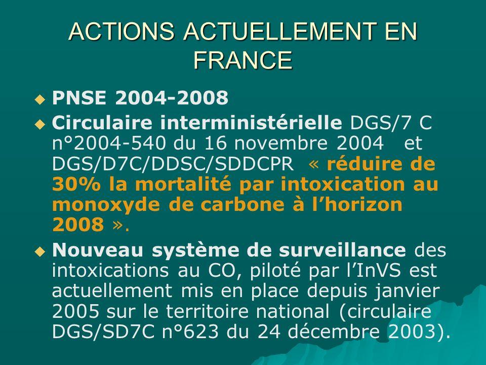 ACTIONS ACTUELLEMENT EN FRANCE PNSE 2004-2008 Circulaire interministérielle DGS/7 C n°2004-540 du 16 novembre 2004 et DGS/D7C/DDSC/SDDCPR « réduire de