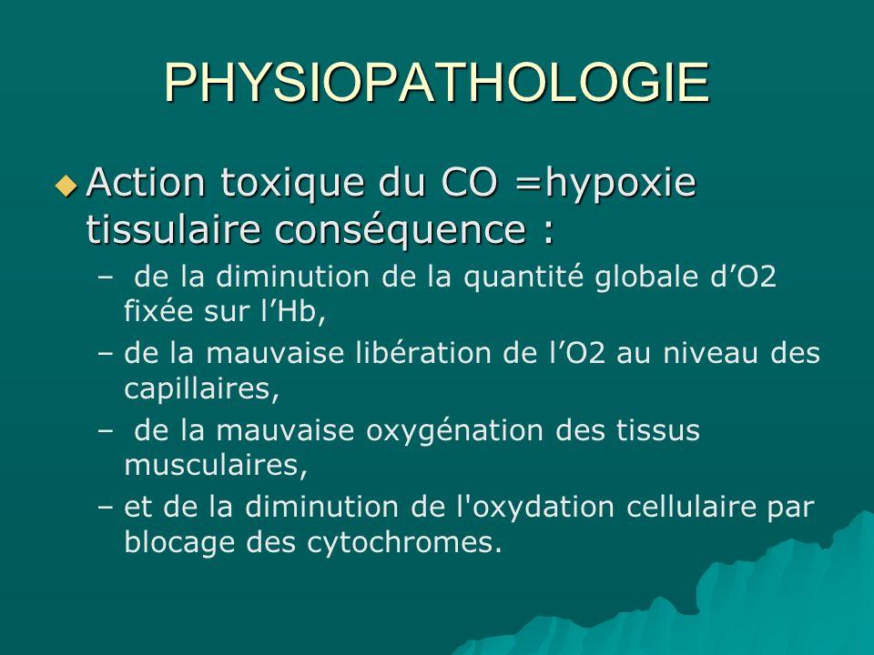 PHYSIOPATHOLOGIE Action toxique du CO =hypoxie tissulaire conséquence : Action toxique du CO =hypoxie tissulaire conséquence : – – de la diminution de