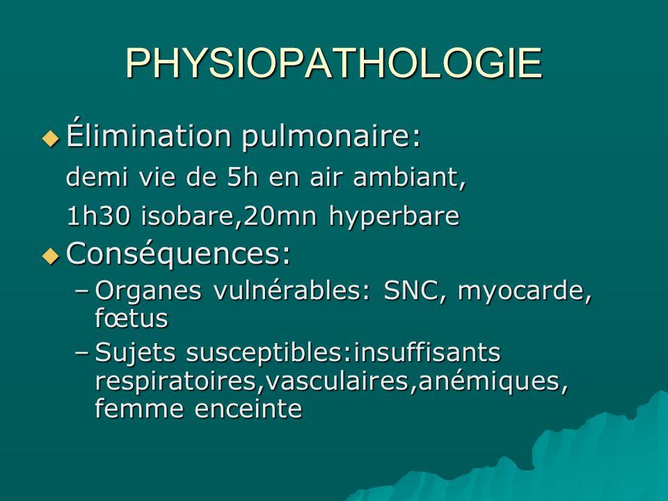 PHYSIOPATHOLOGIE Élimination pulmonaire: Élimination pulmonaire: demi vie de 5h en air ambiant, 1h30 isobare,20mn hyperbare Conséquences: Conséquences