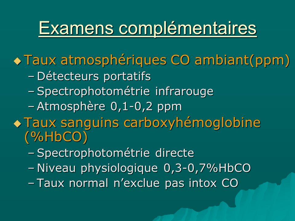 Examens complémentaires Taux atmosphériques CO ambiant(ppm) Taux atmosphériques CO ambiant(ppm) –Détecteurs portatifs –Spectrophotométrie infrarouge –