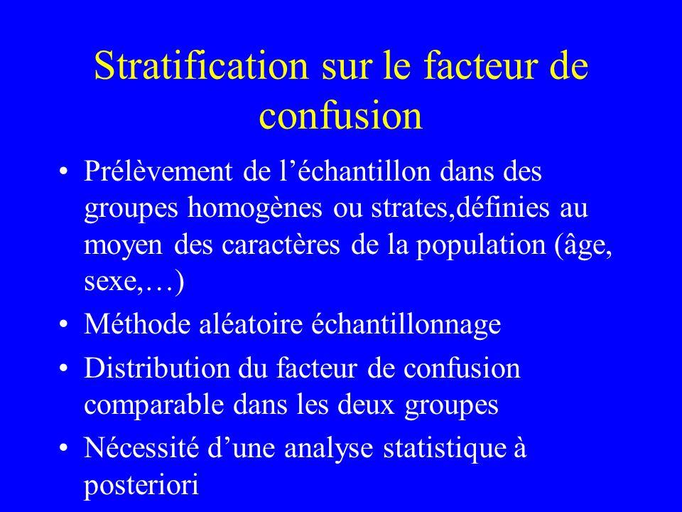 Stratification sur le facteur de confusion Prélèvement de léchantillon dans des groupes homogènes ou strates,définies au moyen des caractères de la po