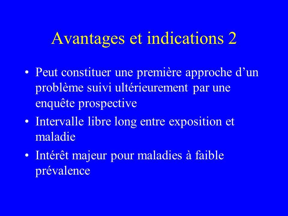 Avantages et indications 2 Peut constituer une première approche dun problème suivi ultérieurement par une enquête prospective Intervalle libre long e