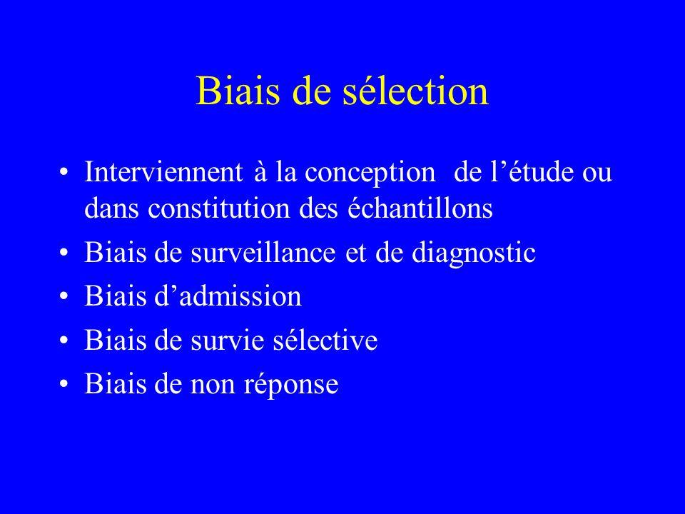Biais de sélection Interviennent à la conception de létude ou dans constitution des échantillons Biais de surveillance et de diagnostic Biais dadmissi