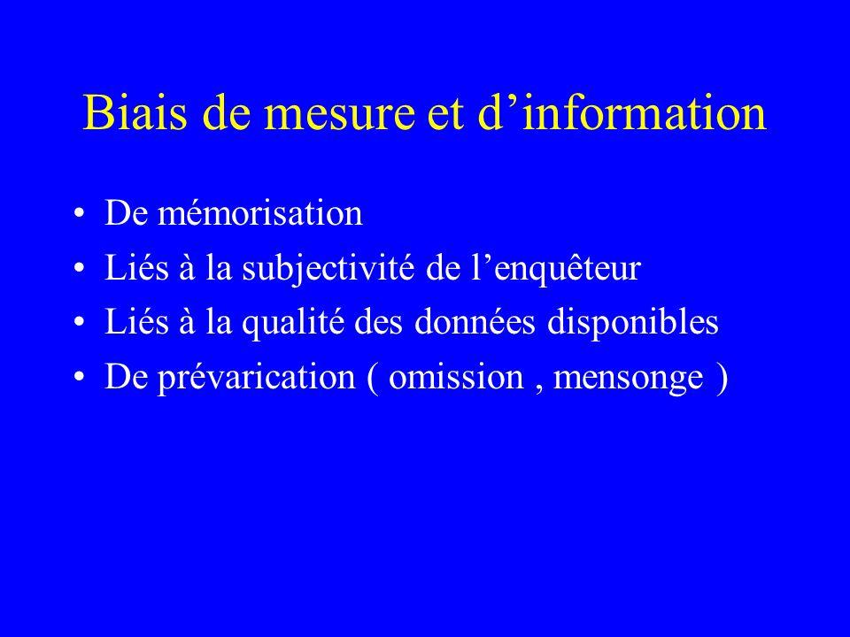Biais de mesure et dinformation De mémorisation Liés à la subjectivité de lenquêteur Liés à la qualité des données disponibles De prévarication ( omis