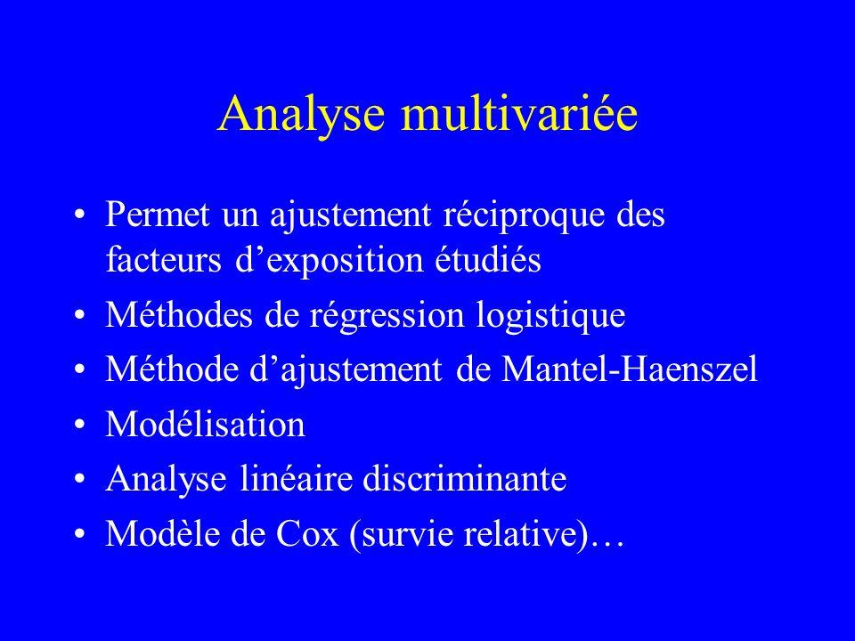 Analyse multivariée Permet un ajustement réciproque des facteurs dexposition étudiés Méthodes de régression logistique Méthode dajustement de Mantel-H