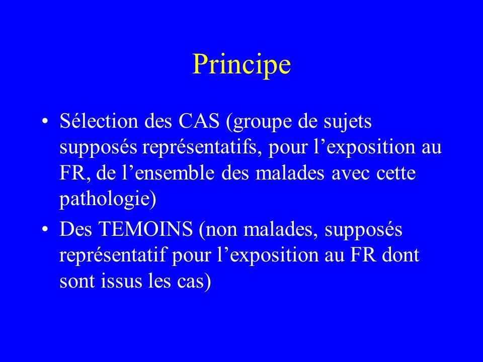 Principe Sélection des CAS (groupe de sujets supposés représentatifs, pour lexposition au FR, de lensemble des malades avec cette pathologie) Des TEMO