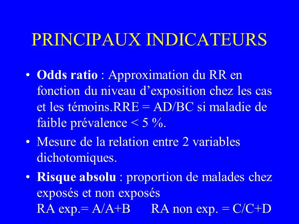 PRINCIPAUX INDICATEURS Odds ratio : Approximation du RR en fonction du niveau dexposition chez les cas et les témoins.RRE = AD/BC si maladie de faible